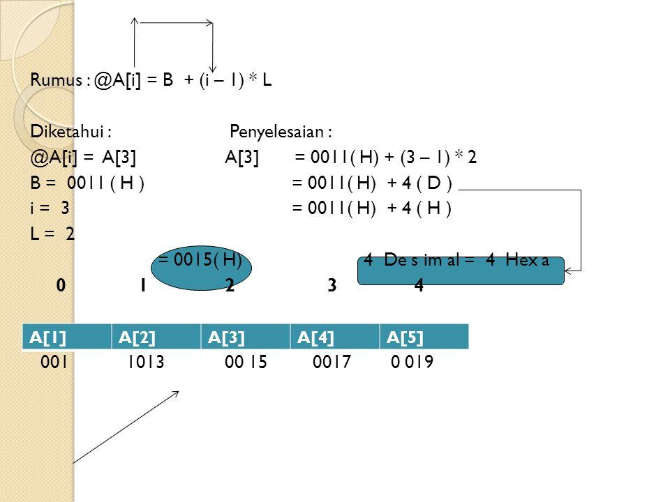 Rumus : @A[i] = B + (i – 1) * L Diketahui : Penyelesaian : @A[i] = A[3] A[3] = 0011( H) + (3 – 1) * 2 B = 0011 ( H ) = 0011( H) + 4 ( D ) i = 3 = 0011( H) + 4 ( H ) L = 2 = 0015( H) 4 De s im al = 4 Hex a 0 1 2 3 4 001 1013 00 15 0017 0 019